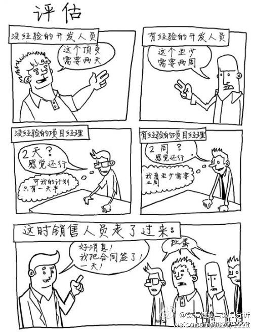 漫画:项目评估