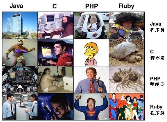 漫画:程序员们眼中的各种编程语言
