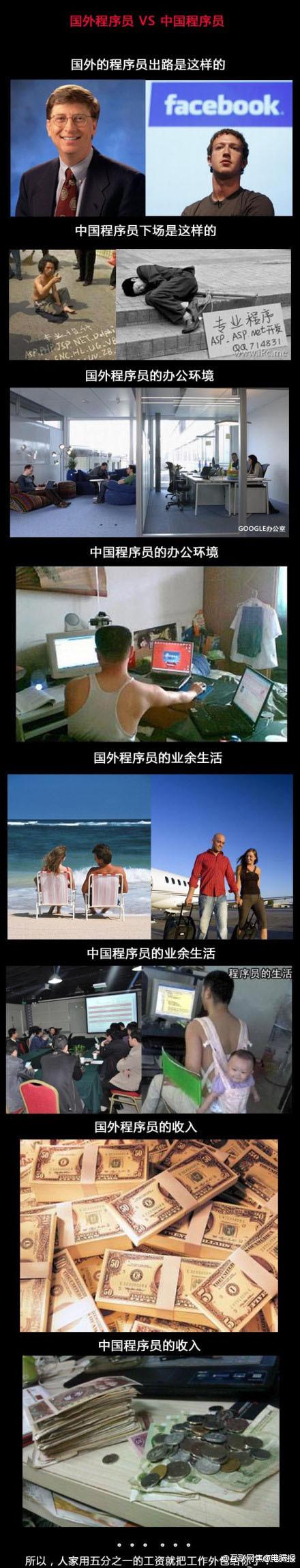 漫画:中国程序员 VS 外国程序员