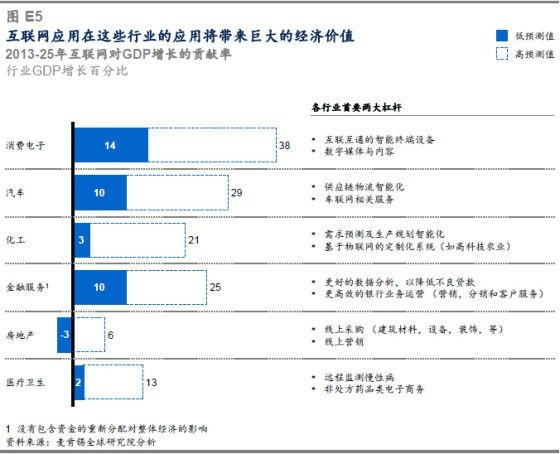 [科技不怕问]中国互联网经济比重是怎样超过美国的?