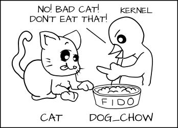 Cartoon cat not allowed to eat dog fooda