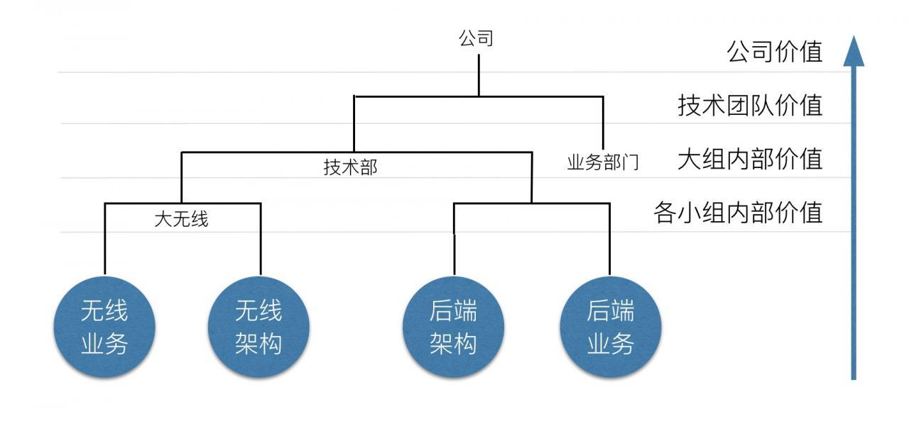 9E16F02C-63A5-4983-8DF7-DDF95F0622F3-1