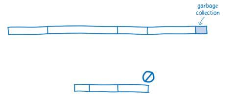 图14:WebAssembly的工作原理
