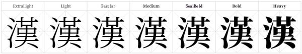 谷歌联合Adobe发布全新开源字体:思源宋体