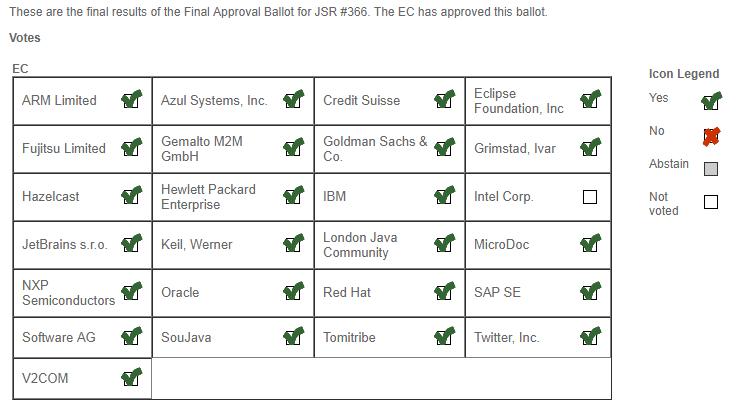 Java EE 8 最终规范现已正式推出