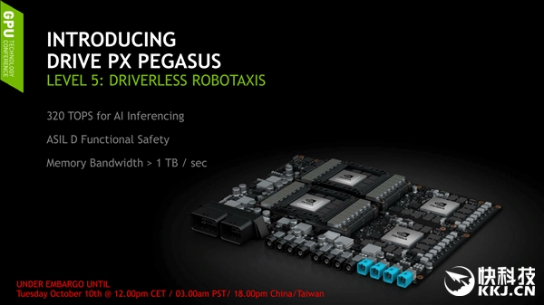 NVIDIA宣布5级全自动驾驶平台:基于下下代GPU