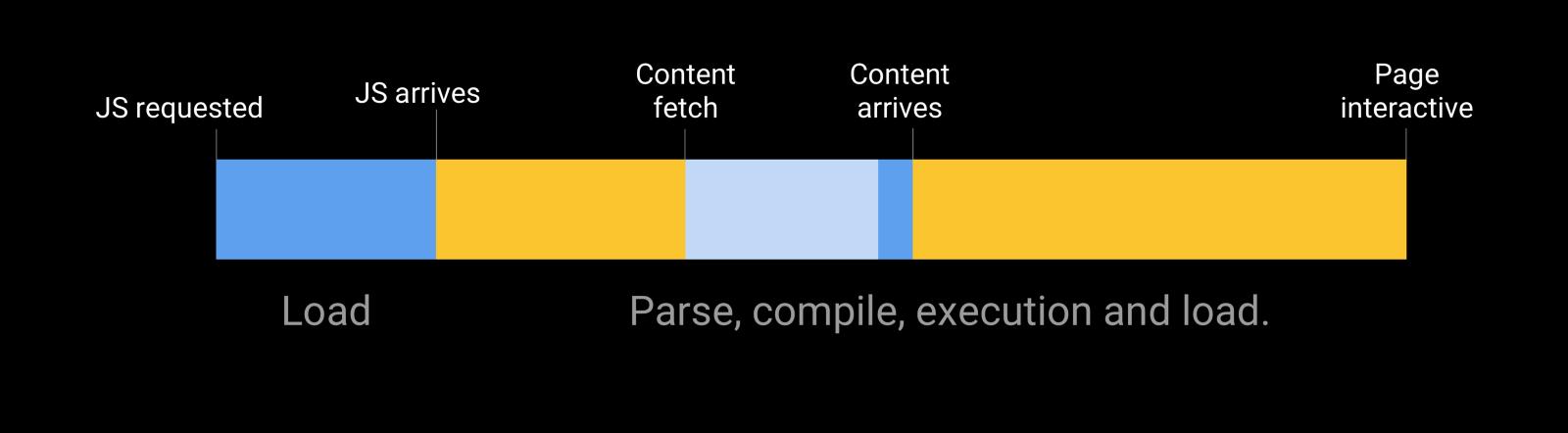 parse3