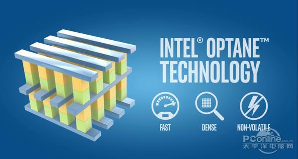 提升PC性能的黑科技!Intel傲腾内存详解