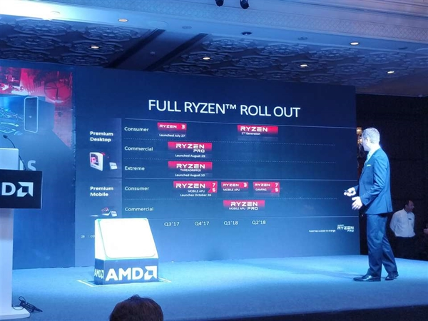 AMD粉制作:5GHz Ryzen 7 2800X系民间猜想