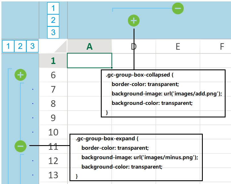 SpreadJS V11.2 新特性 - 使用CSS自定义分组界面
