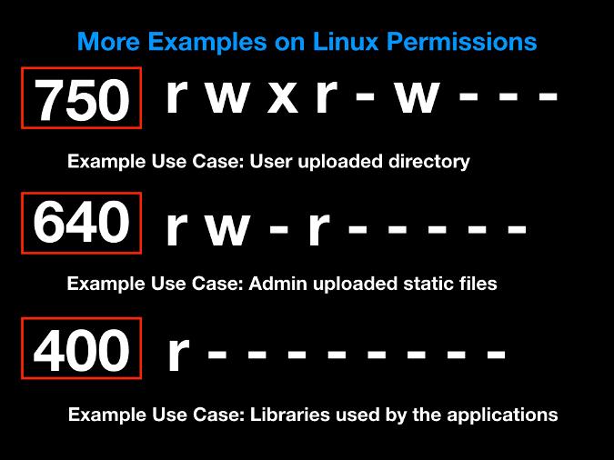 Permission type examples