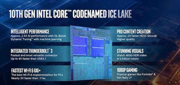 Intel:10nm Ice Lake处理器第二季度已开始出货
