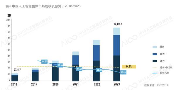 阿里最强芯片背后 是中国芯片换道超车的开始吗?