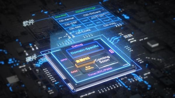 国内第一家!阿里平头哥正式开源RISC-V架构MCU芯片平台