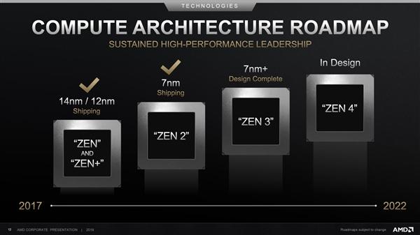 AMD苏姿丰确认:锐龙4000 APU明年初发布、Zen 3紧随而至