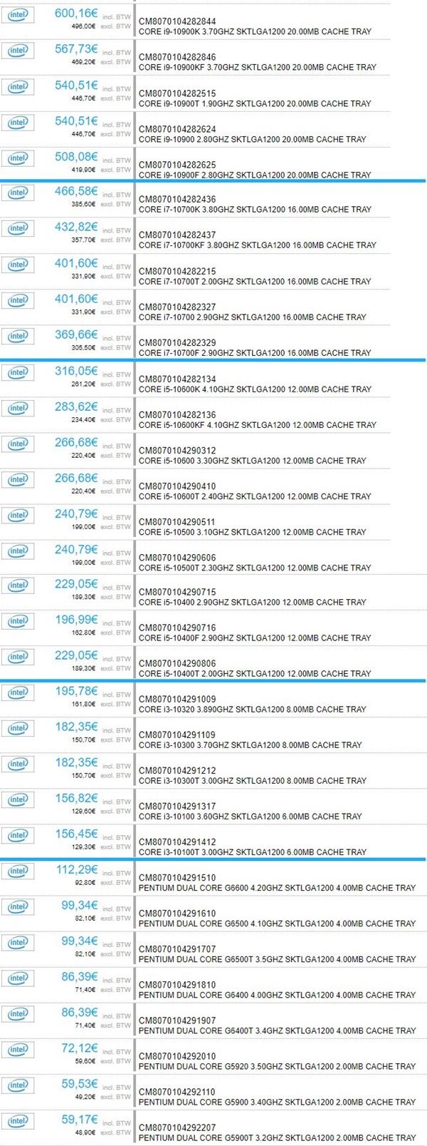 32款齐了!Intel十代桌面酷睿规格、价格全曝光