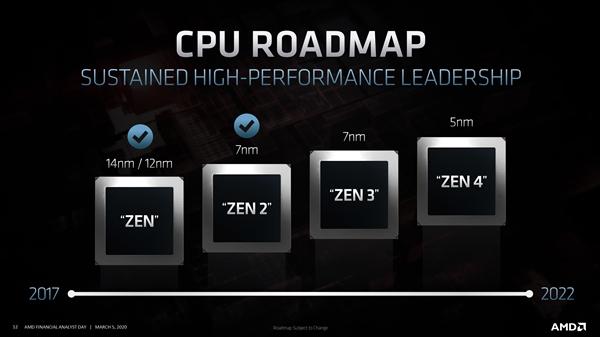AMD官宣Zen 4架构!迈向5nm工艺