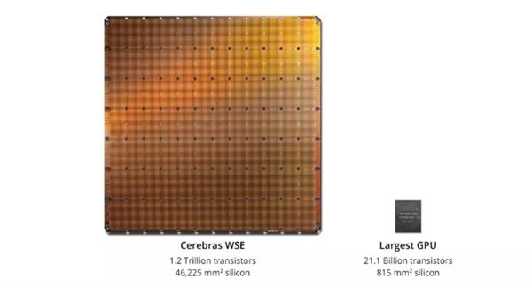 1.2万亿晶体管:全球最大AI芯片超越GPU 1万倍