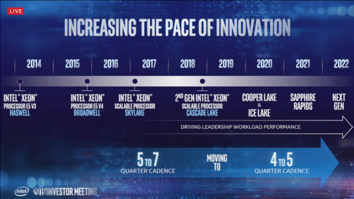 intel-xeon-roadmap.png