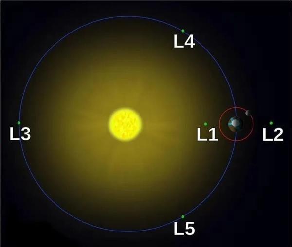节省99.7%燃料:嫦娥五号轨道器实施第一次地内空间探测